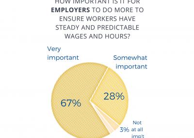 AspenEPIC consumer survey 3