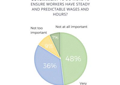 AspenEPIC Consumer Survey 2